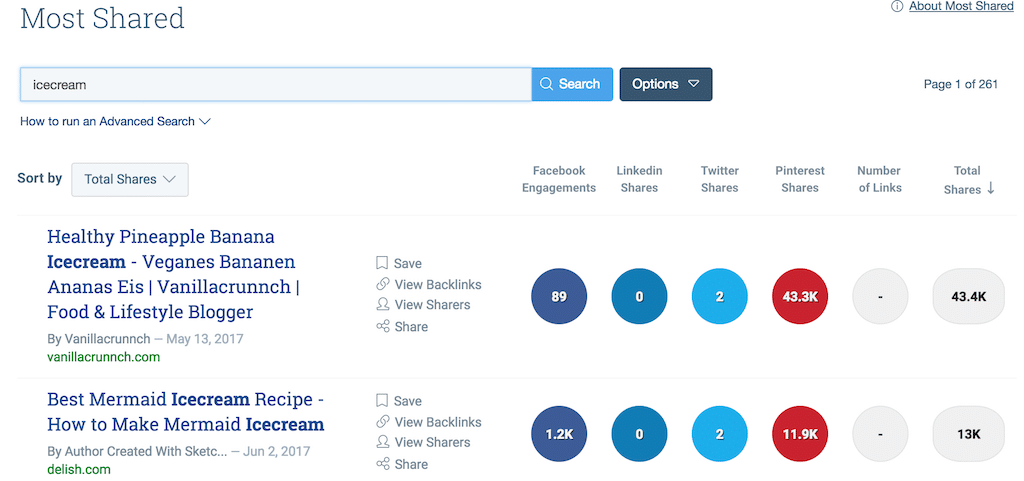 Use buzzsumo to identify content creation possibilities