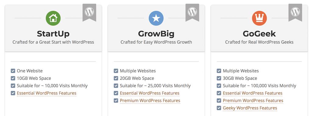 website creation plans